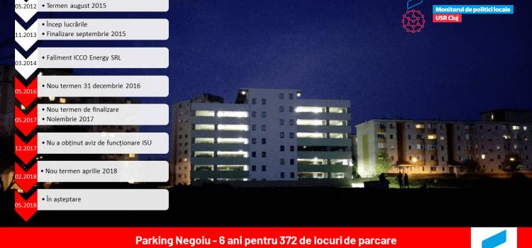Parking Negoiu – 6 ani pentru 372 de locuri de parcare