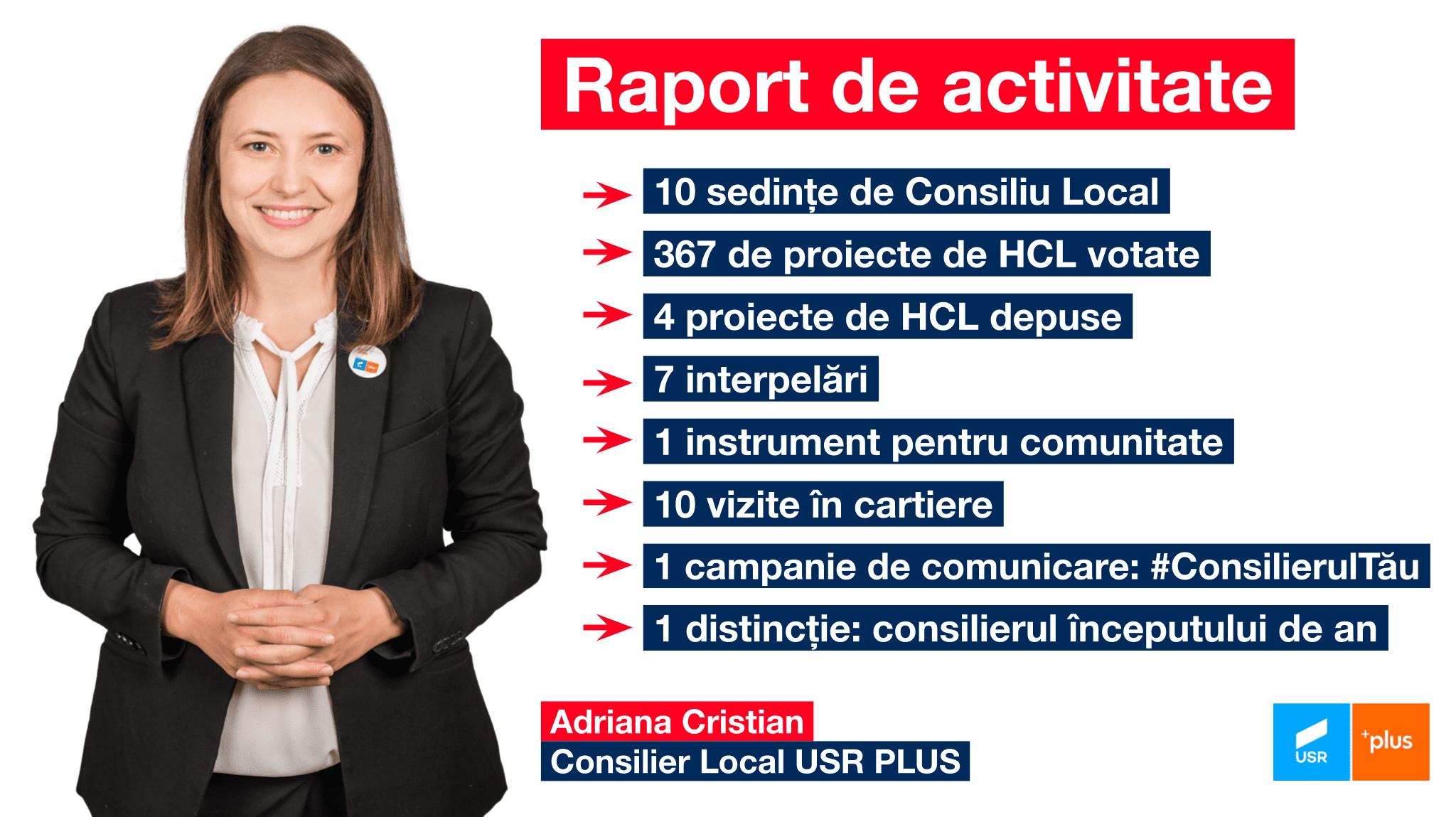 Raport de activitate – Adriana Cristian